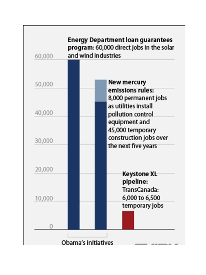 Don't Cry for Mitt — or Keystone